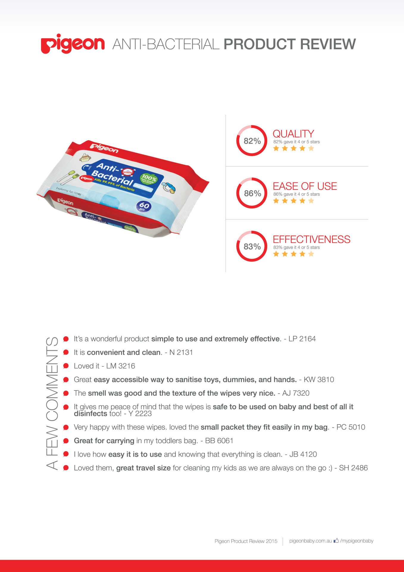 S Amp P Africa Anti Bacterial Wipes 20